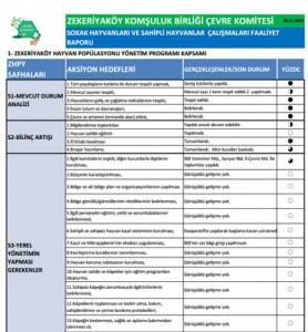 Çevre komitesi çalışma raporu